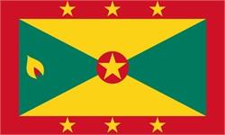 Grenada Citizenship